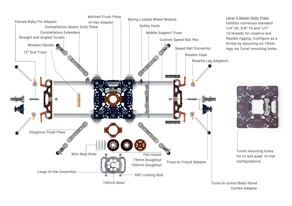 constellation skater dolly exploded view infographic