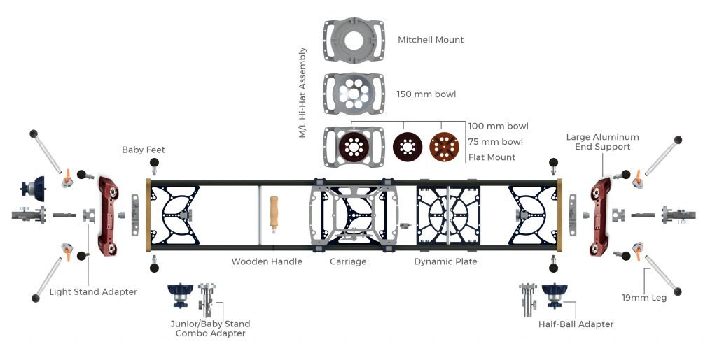 myt works large camera slider exploded view infographic